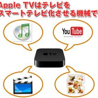 about-appletv